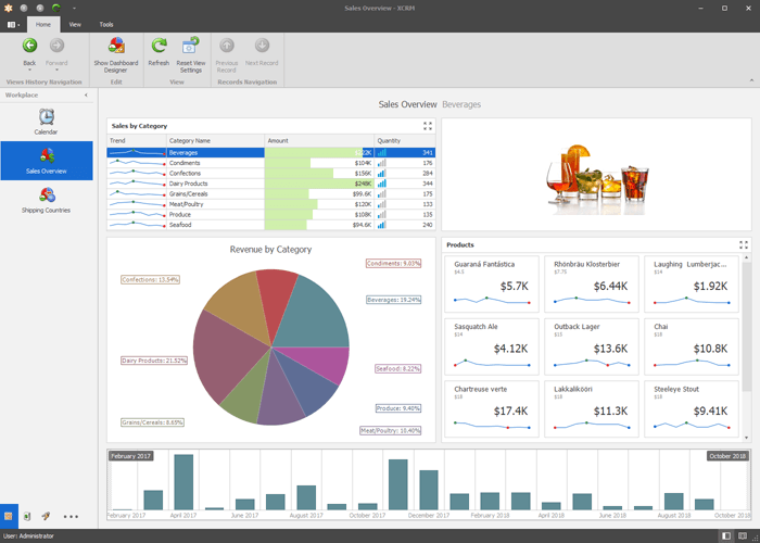 WinForms: Sales Viewer Demo