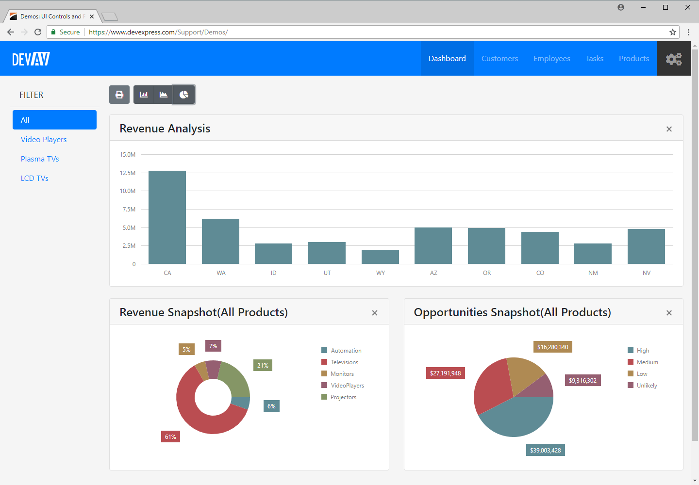 ASP.NET Bootstrap Web Forms App - Dashboard View with Chart Controls