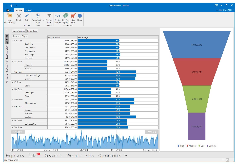 Add Devexpress To Visual Studio - naviprogram