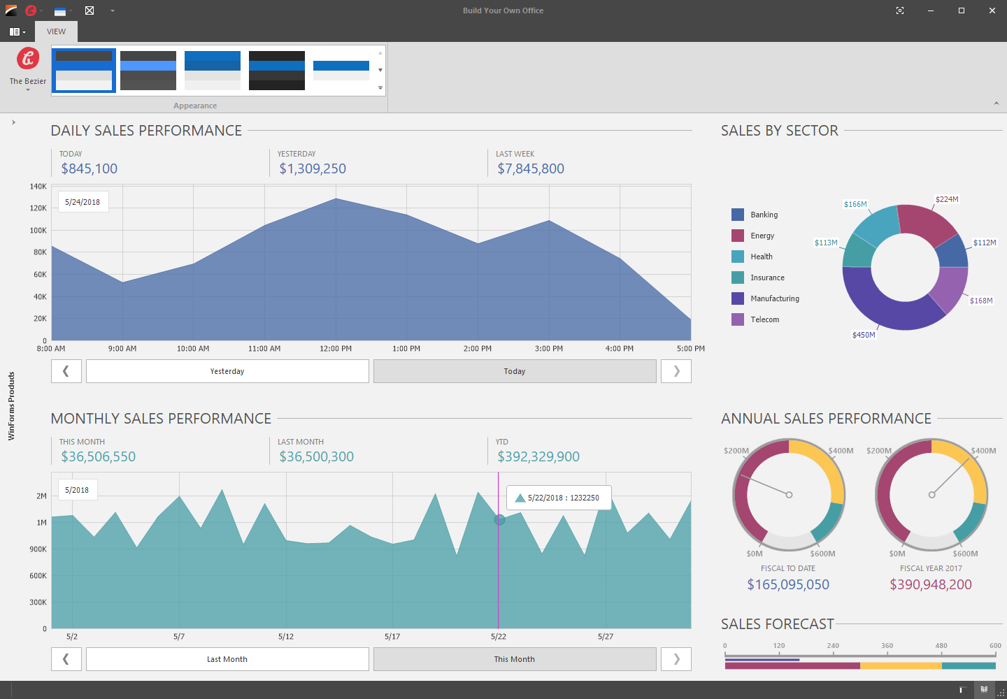 DevExpress WinForms Chart in Sales Performance Dashboard App