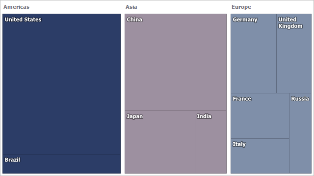 Create TreeMap Manually