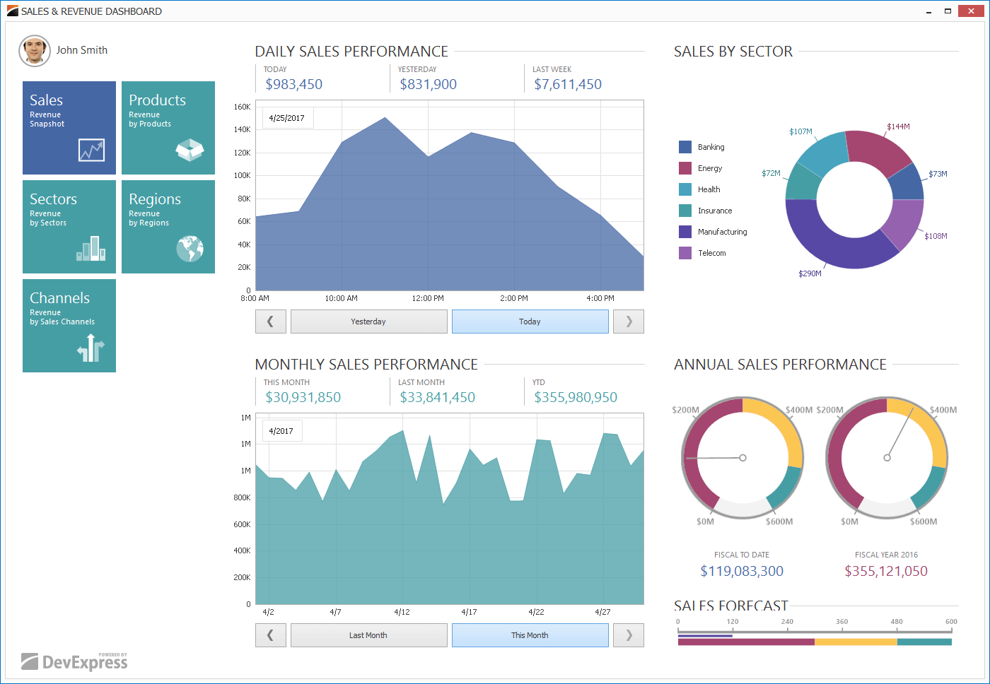 Sales and Revenue Dashboard