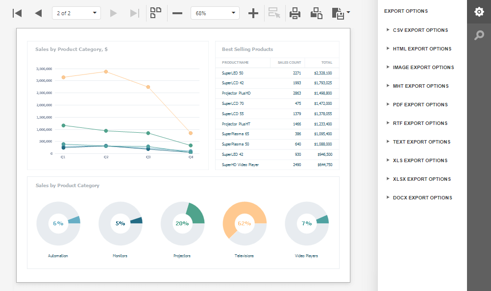 Charts in a Report - .NET Reporting Tools | DevExpress