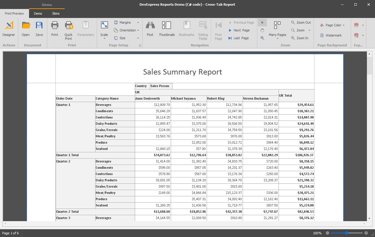 Pivot Table in a Report