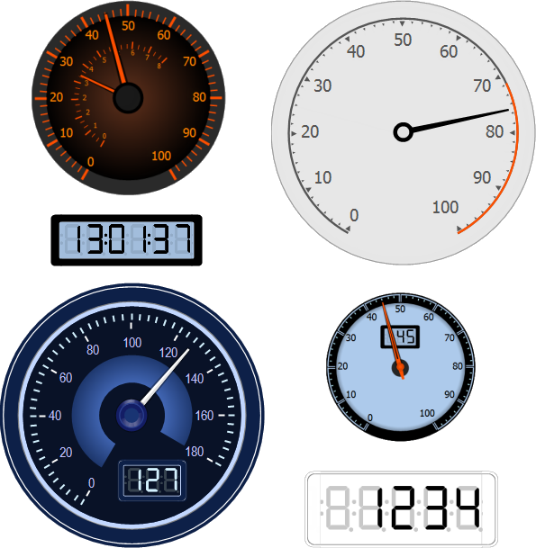 DevExpress VCL Gauge Control