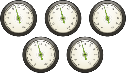 DevExpress VCL Gauge Control - Customizable Label Orientation