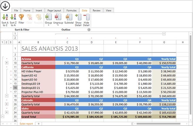 DevExpress WPF Spreadsheet Control - Grouping and Outline