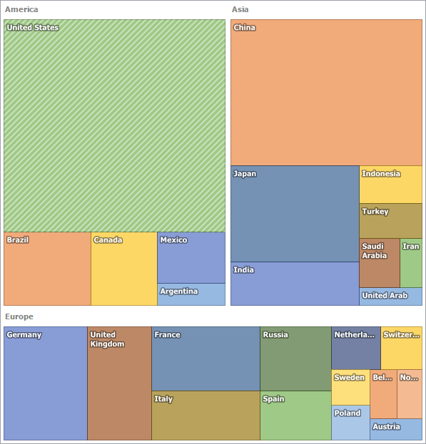 WinForms TreeMap Control | DevExpress