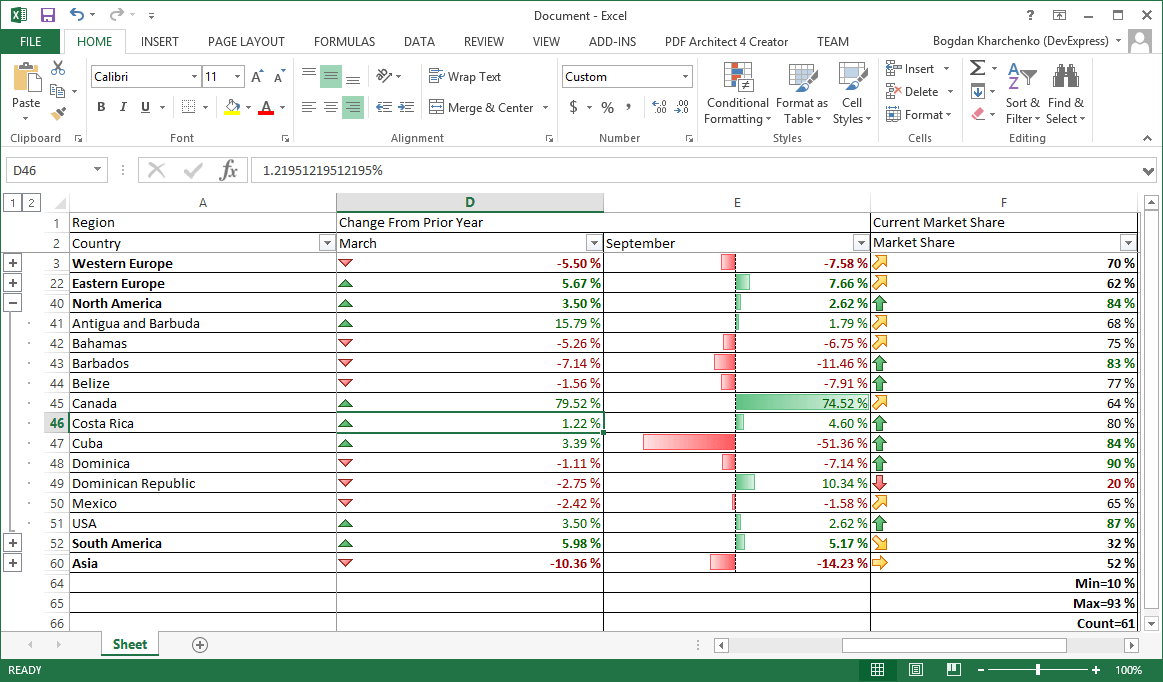 WPF TreeList - Data Export to Excel