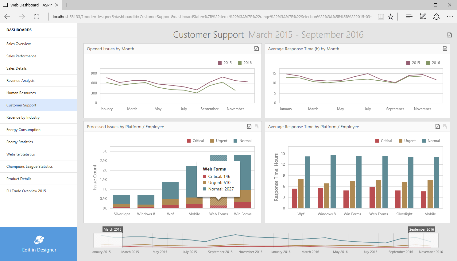Integrated Web Dashboard Viewer