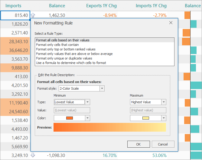 New Formatting Rule Dialog - WinForms Spreadsheet Control | DevExpress