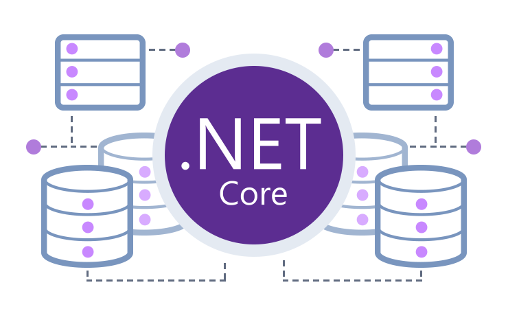 .NET Core / .NET Standard 2.0 Support - XPO | DevExpress