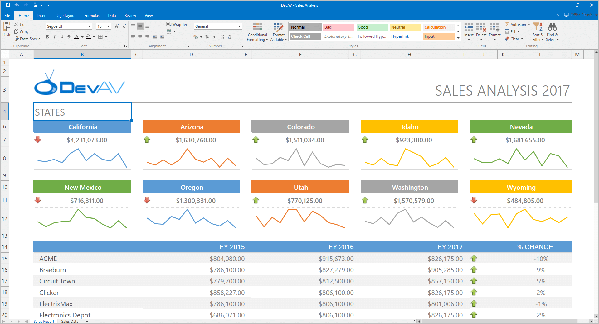 Sparkline Rendering - WPF Spreadsheet | DevExpress