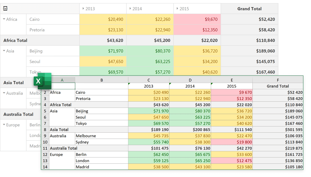 Export to Excel - HTML5 PivotGrid | DevExtreme, DevExpress