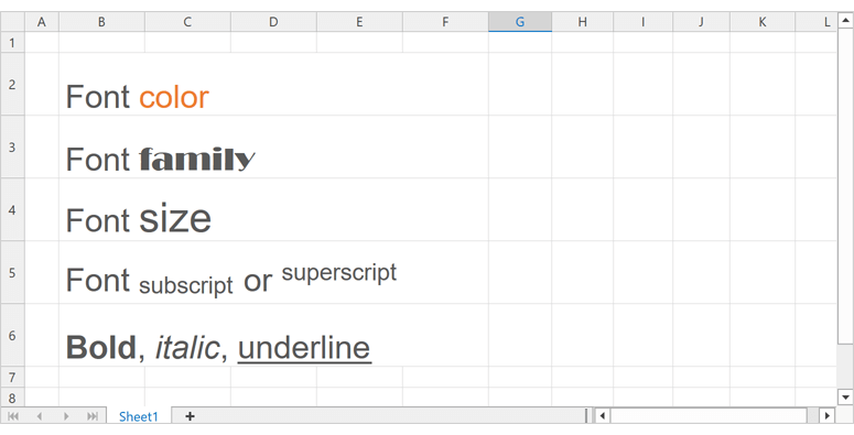 Rich Text Support - WPF Spreadsheet Control | DevExpress