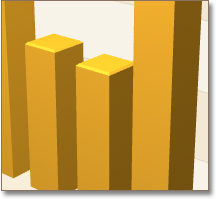 Charts - 3D Box Model with Facet