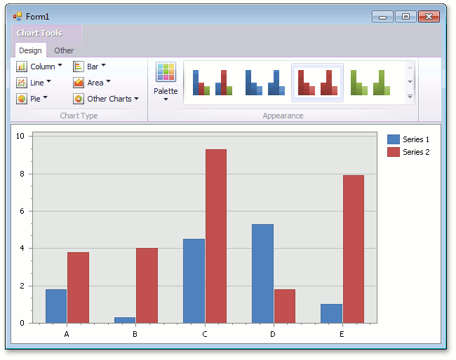XtraCharts for Winforms - Chart Ribbon