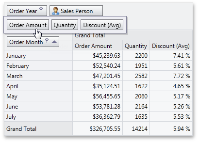 Silverlight Pivot Table - Data Field Popup Windows