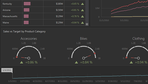 .NET Dashboard Dark Theme