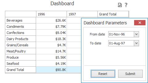 .NET Dashboard - Parameters