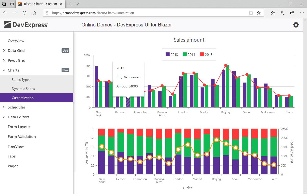 DevExpress Charts UI Component for Blazor