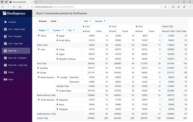 DevExpress UI for Blazor - Visual Studio Marketplace