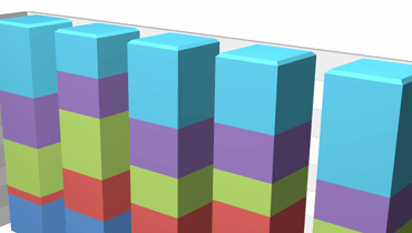 Full Stacked Bar 3D Chart for ASP.NET Web Forms and MVC | DevExpress