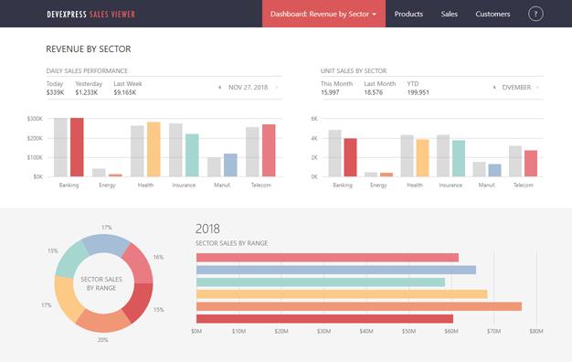 DevExtreme HTML/JS Controls - Visual Studio Marketplace