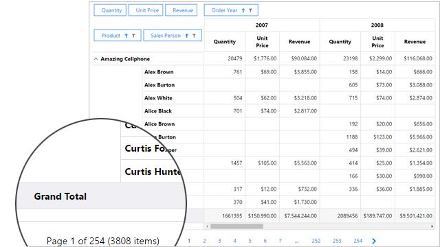 ASP NET Pivot Table, Pivot Grid | DevExpress