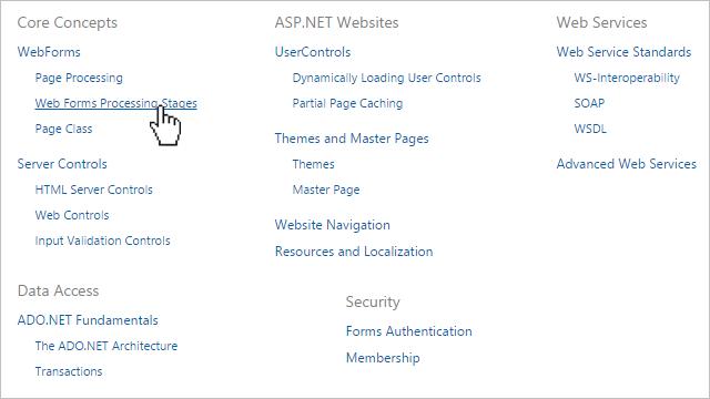 asp net sitemap navigation bar and cloud controls devexpress