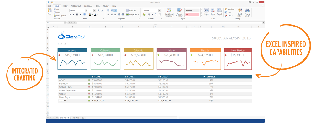 Office-Inspired Apps - UI Controls, Reporting, Dashboard, Frameworks