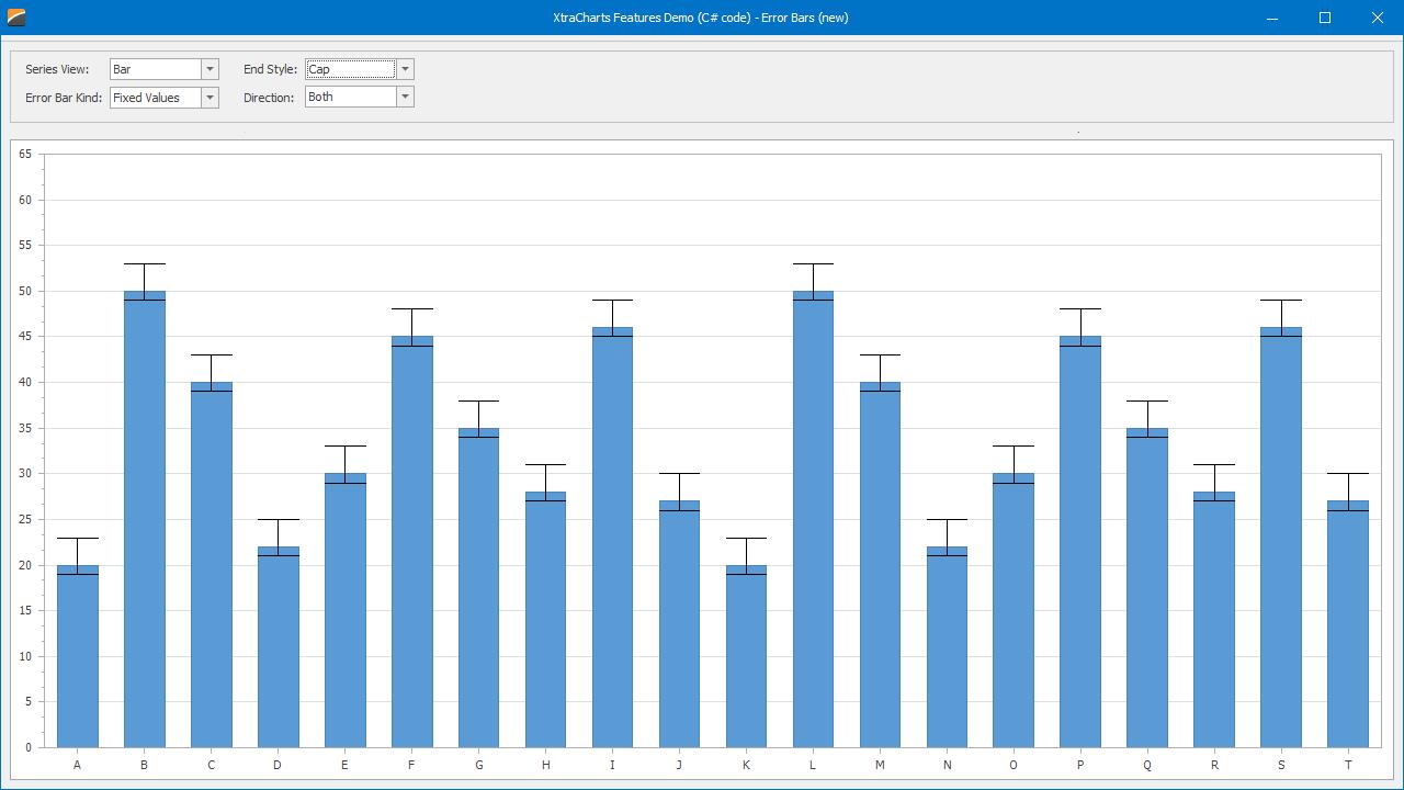WinForms Chart Control: 2D & 3D Graphs | DevExpress