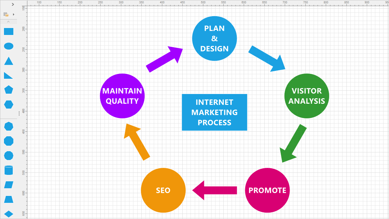Cycle Diagrams