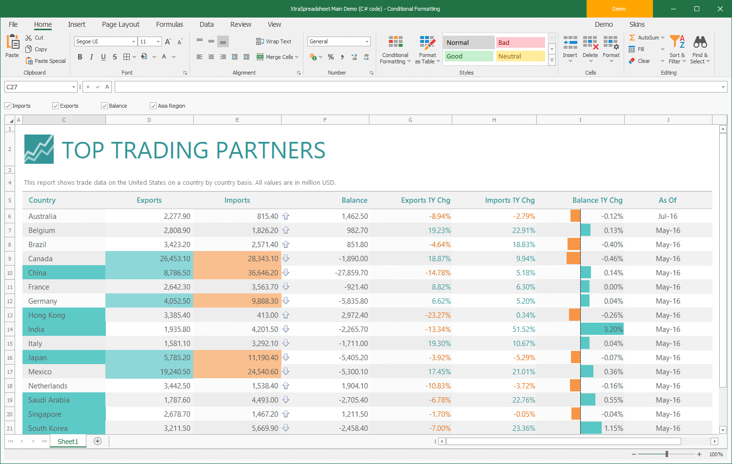 Conditional Formatting - WinForms Spreadsheet Control, DevExpress
