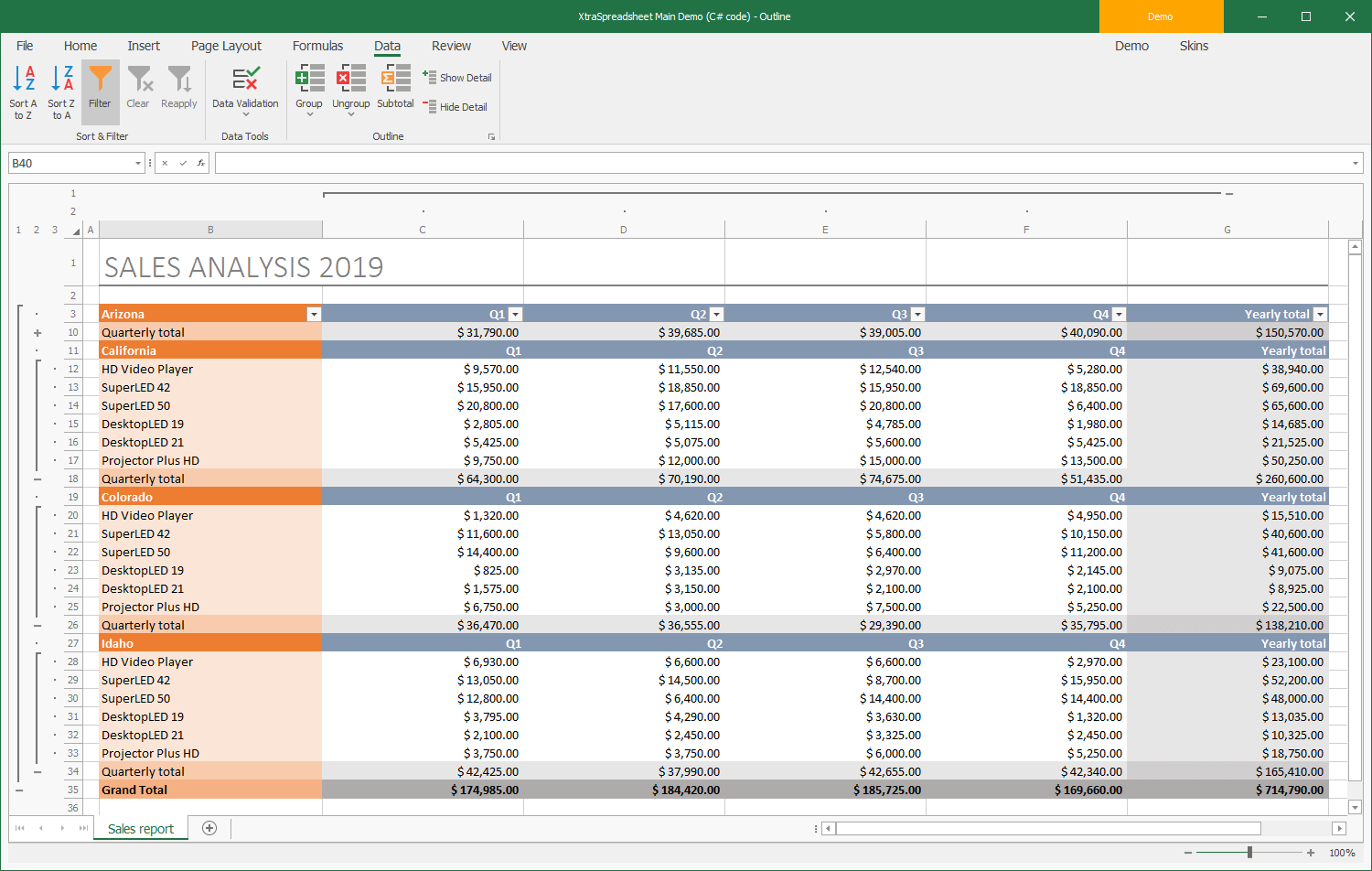 Outlines, Data Sorting and Filtering - WinForms Spreadsheet Control, DevExpress
