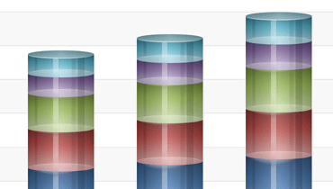 Stacked Bar Chart for WPF | DevExpress