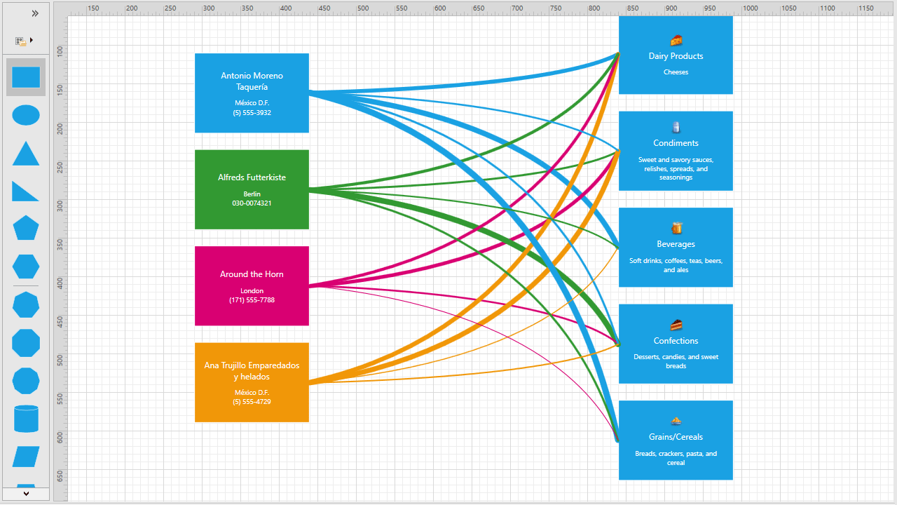 WPF Diagram Control - FlowChart, OrgChart Control for Visual Studio