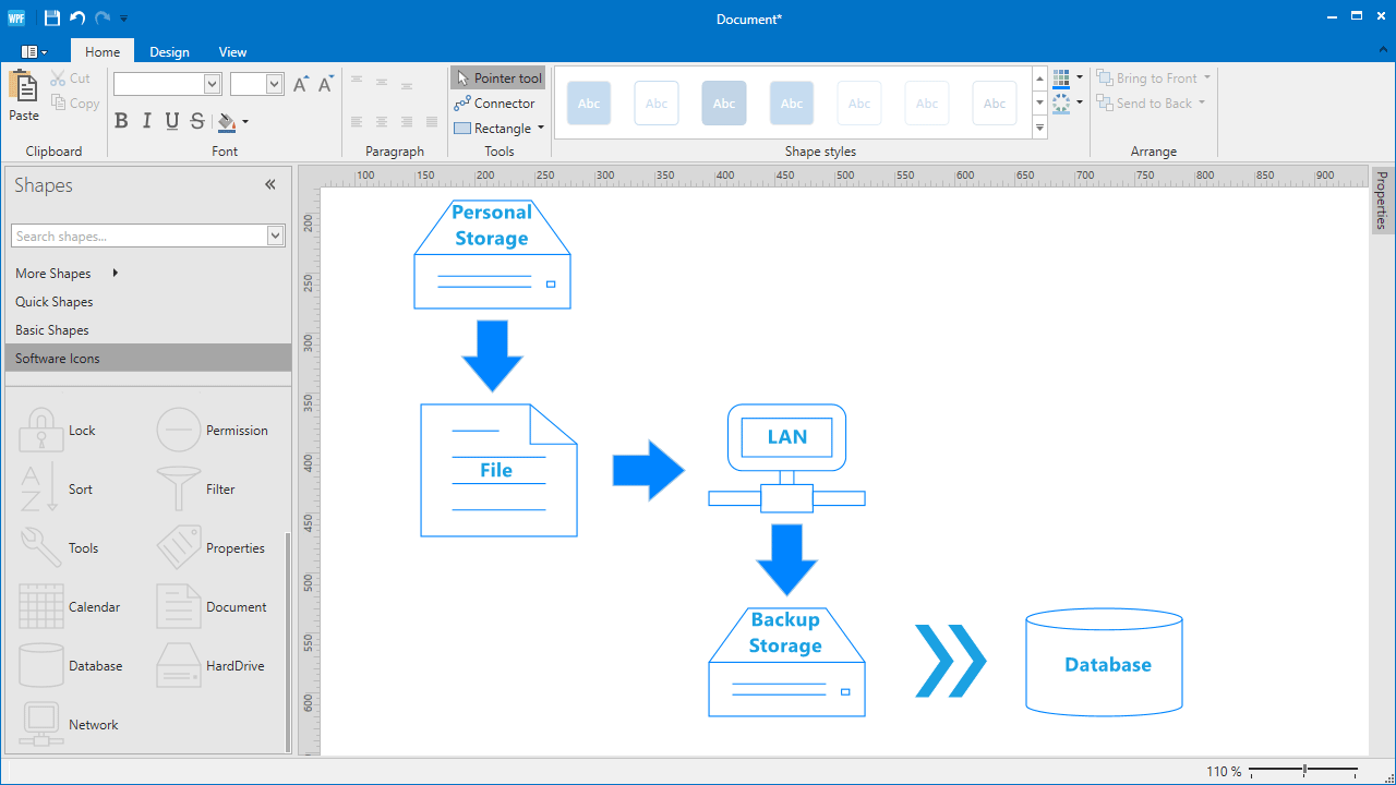 Wpf Diagram Control Flowchart Orgchart For Visual Studio Process Flow Html5 Software Diagrams