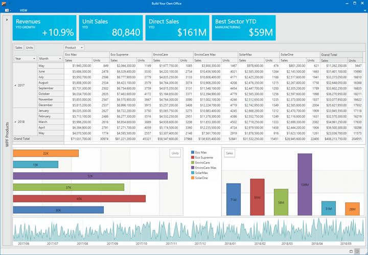 Groß Wpf Datagrid Vorlage Fotos - Beispiel Business Lebenslauf Ideen ...