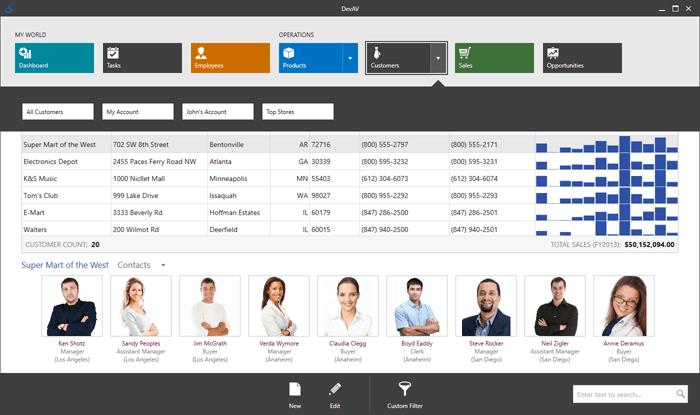 Charmant Wpf Datagrid Vorlage Zeitgenössisch - Beispiel Business ...