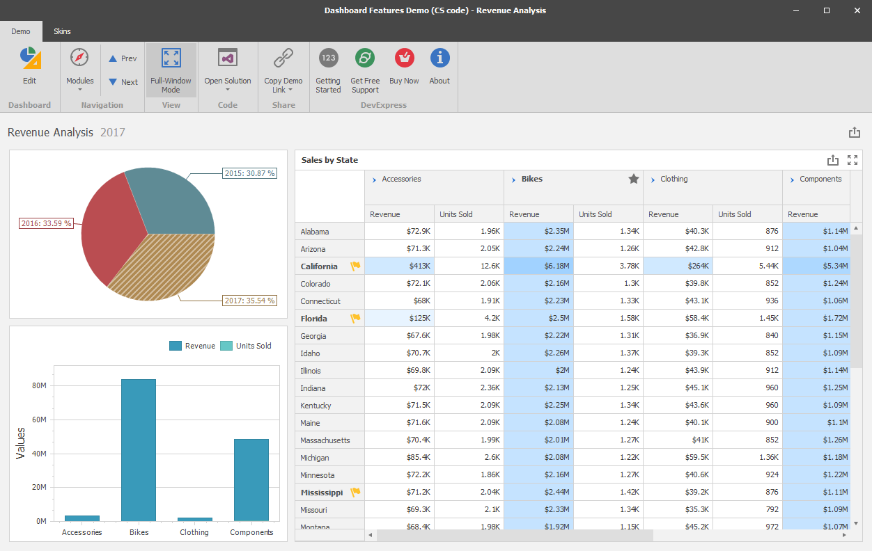 Desktop Dashboard with Chart and Pivot Table Elements