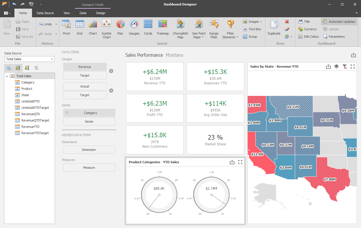 Dashboard Editor with Info-Cards and Map Controls