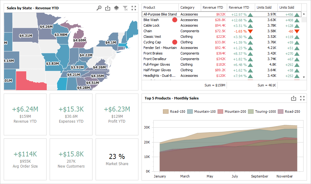 Dashboard Viewer with Data Grid, Info-Cards, Chart, and Map Controls