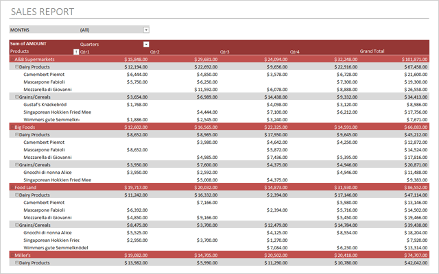 Excel-inspired Pivot Tables