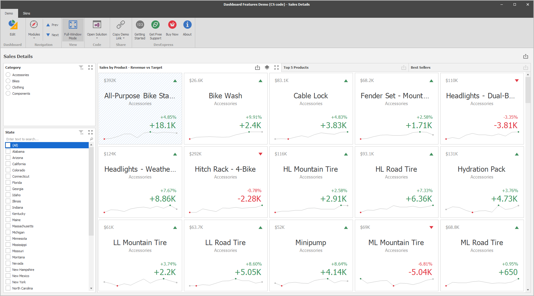 Dashboard Viewer - Tabbed Layout, DevExpress