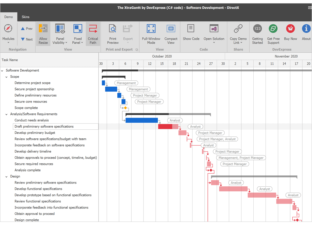 Critical Path - WinForms Gantt Control | DevExpress