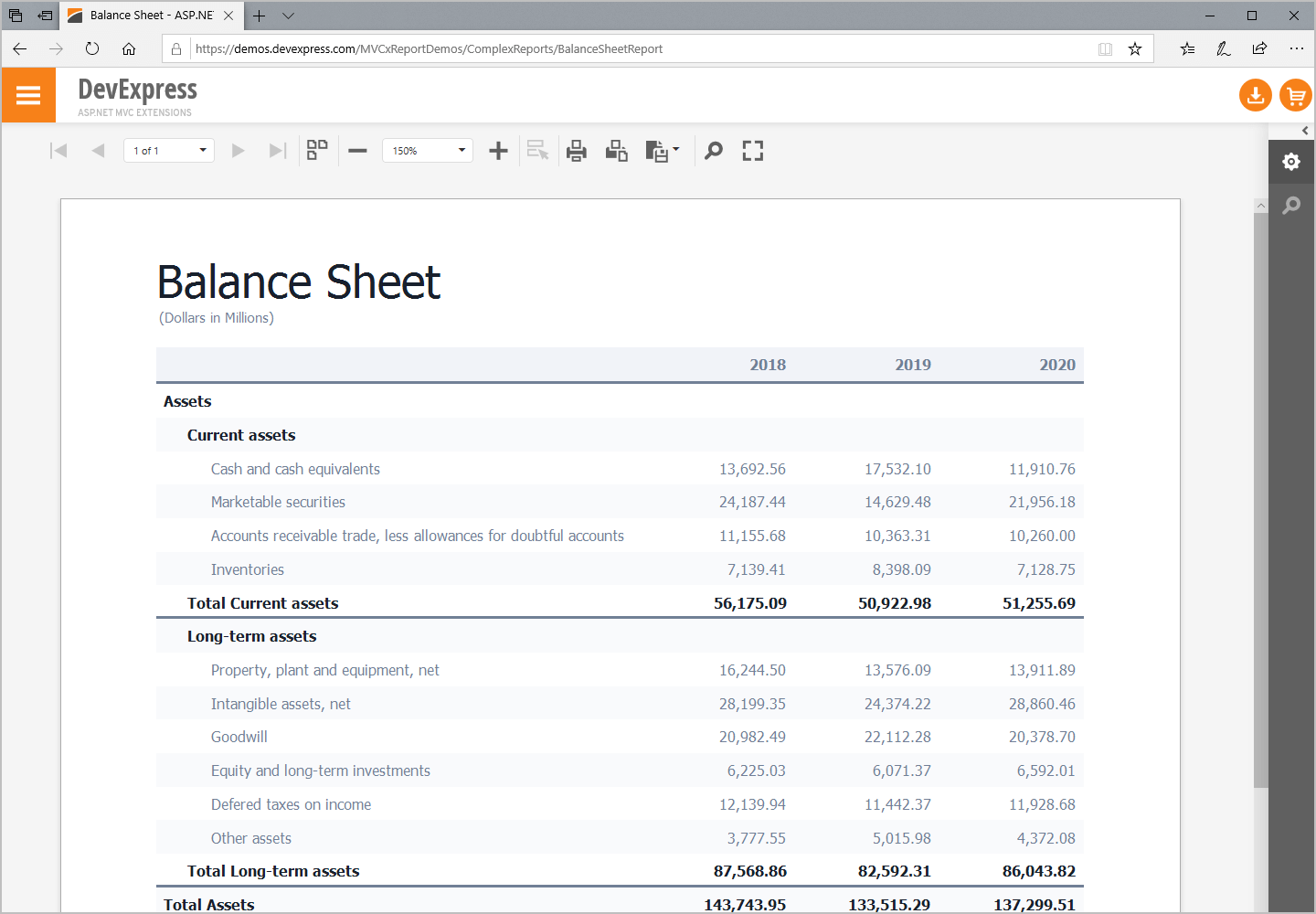 Balance Sheet - ASP.NET Reporting, DevExpress