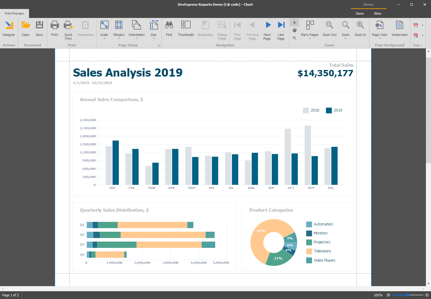 Sales Analysis - WinForms Report Viewer | DevExpress